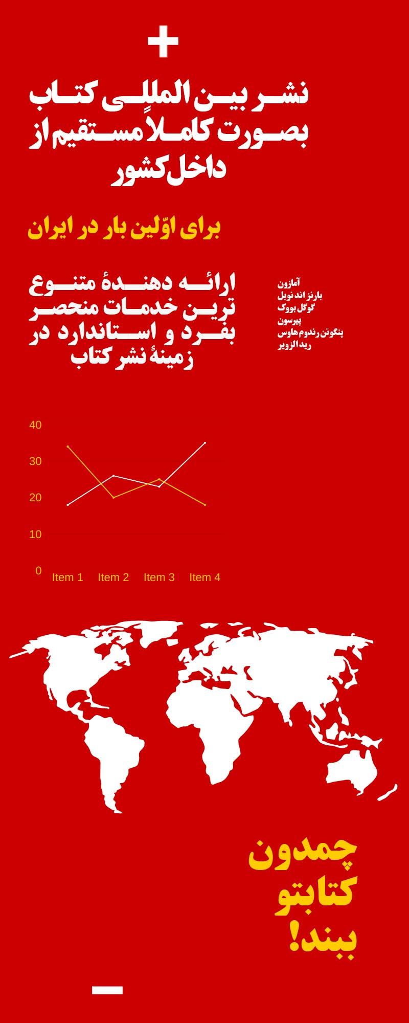 نشر کتاب در خارج از کشور